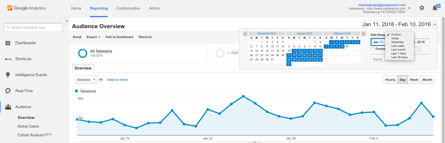 Google Analytics for beginners | robowecop