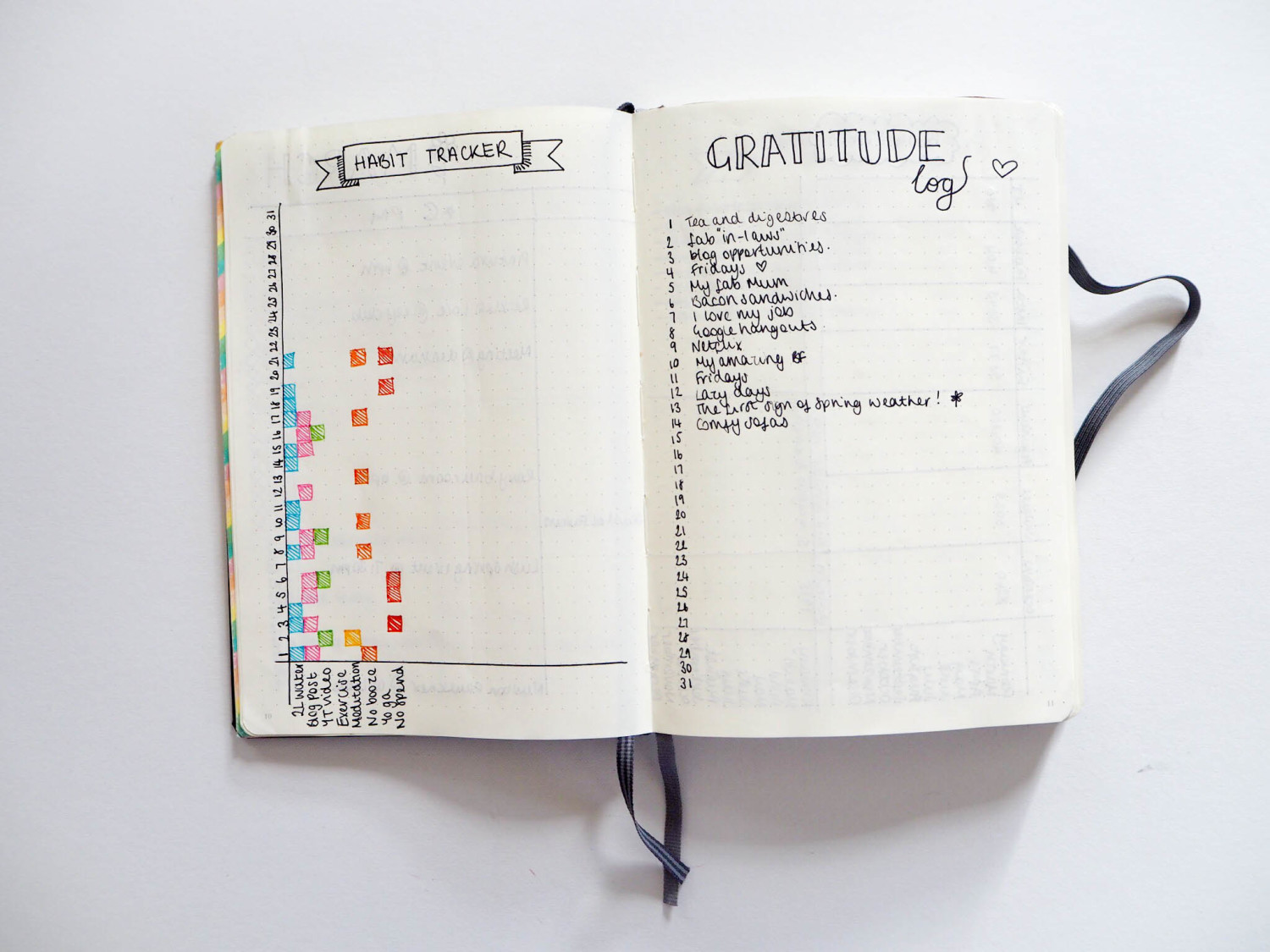 bullet journal | robowecop